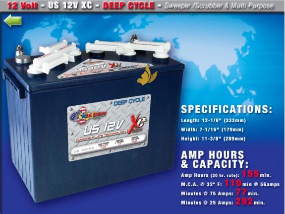 Acquy xe điện Battery
