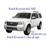 Xe Ford 7 chỗ-Ford Everest 4x2 MT