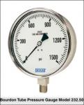 Đồng hồ áp lực WIKA