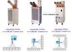 Cung cấp Spot cooler, điều hòa di động