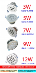 n led downlight m trn gi r nht 2013