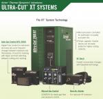Máy cắt Plasma CNC 300A-Ultra