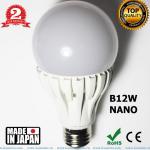 Đèn LED Nhật Bản chất lượng cao