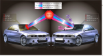 Film Cách Nhiệt dán chống nóng xe hơi - 2,5tr/xe