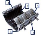 Clamp sửa chữa nhanh rò rỉ ống IMPA 614187