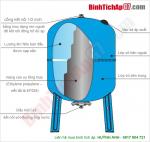 Cấu tạo bình tích áp và ứng dụng trong hệ thống bơm tăng áp