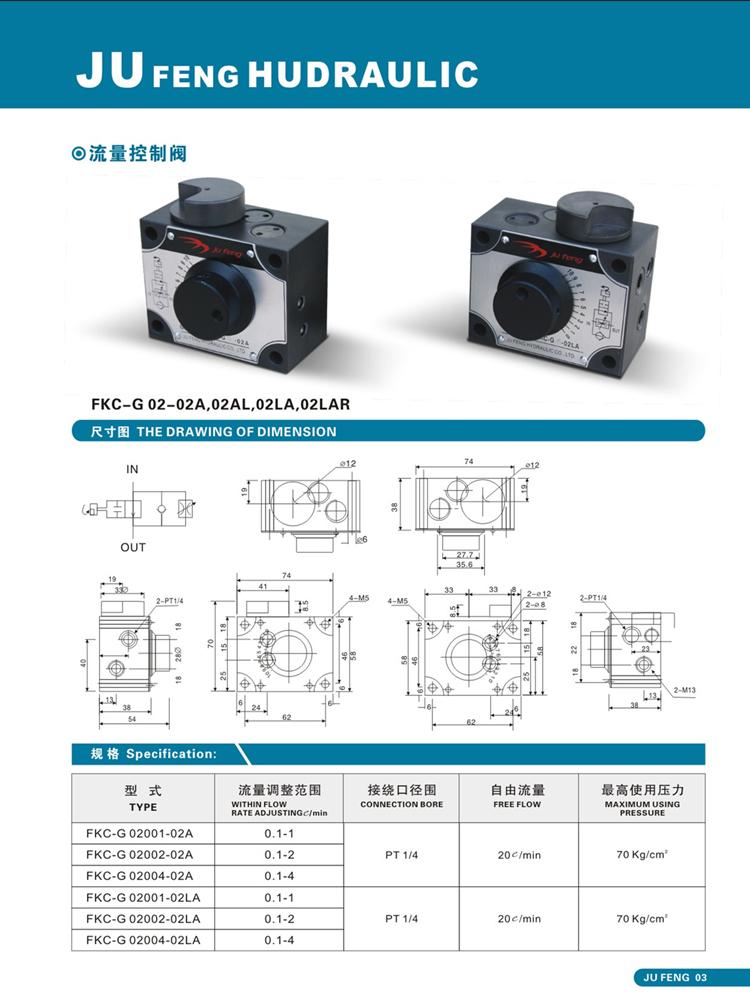 JUFENG Mechanical flow control valve FKC-G 02002-02A