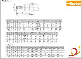 Xi lanh GDC80X250 . giá tốt- có sẵn SLL
