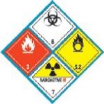 Hàng nguy hiểm
